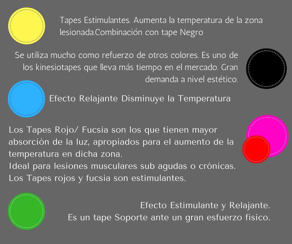 cintas kinesiotape colores
